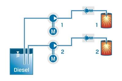 Das DYNAJET Heißwasser-Prinzip